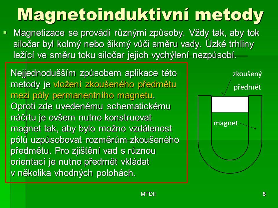 Magnetoinduktivní metody