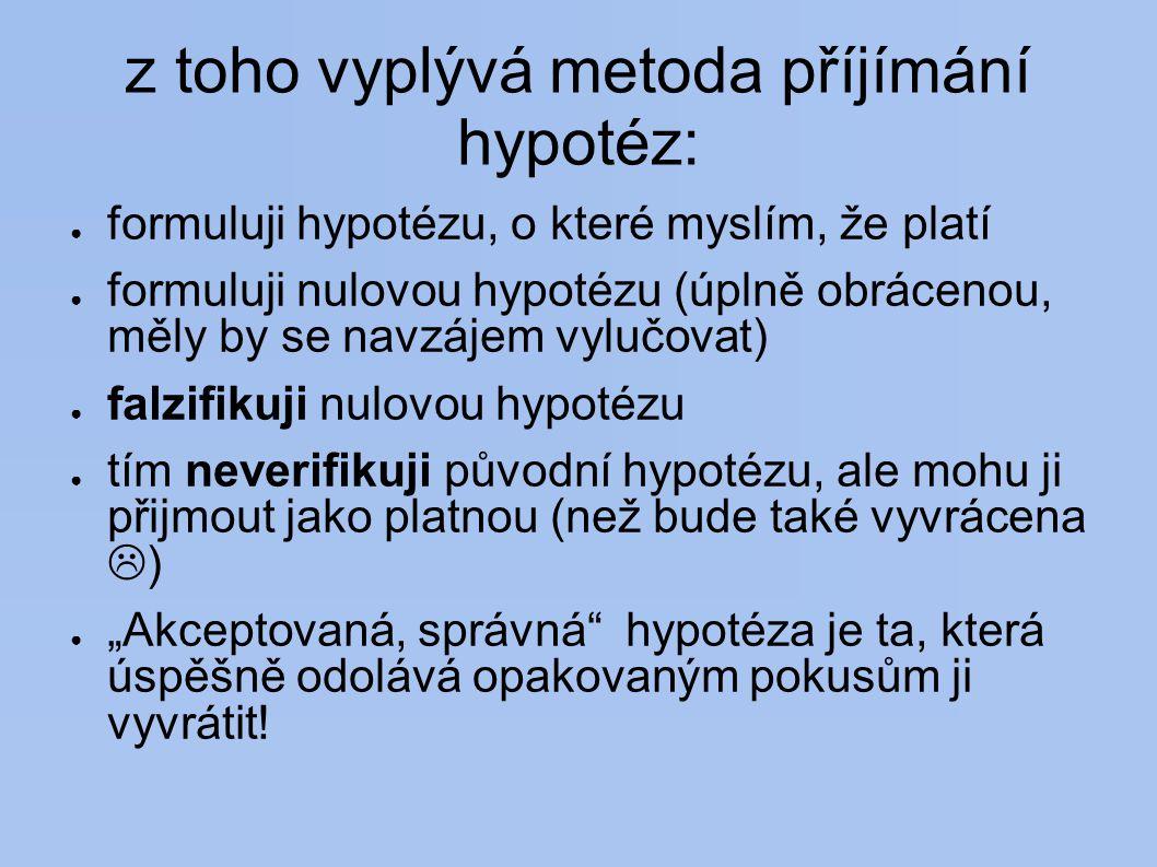 z toho vyplývá metoda příjímání hypotéz: