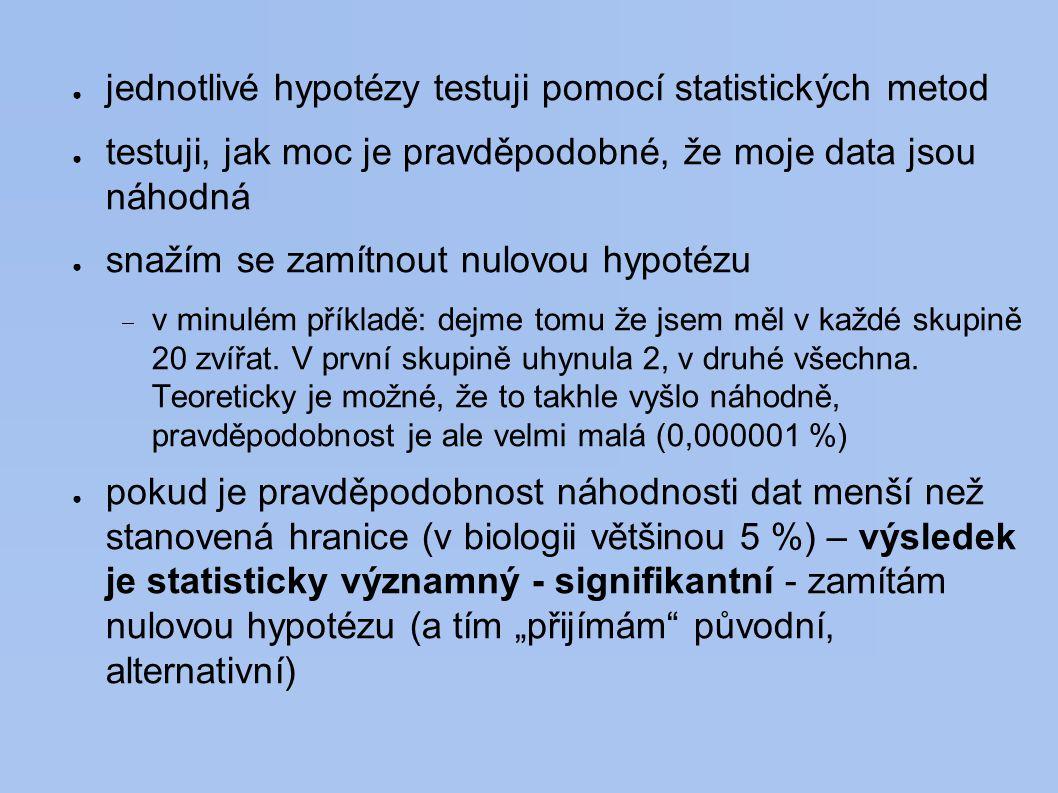 jednotlivé hypotézy testuji pomocí statistických metod