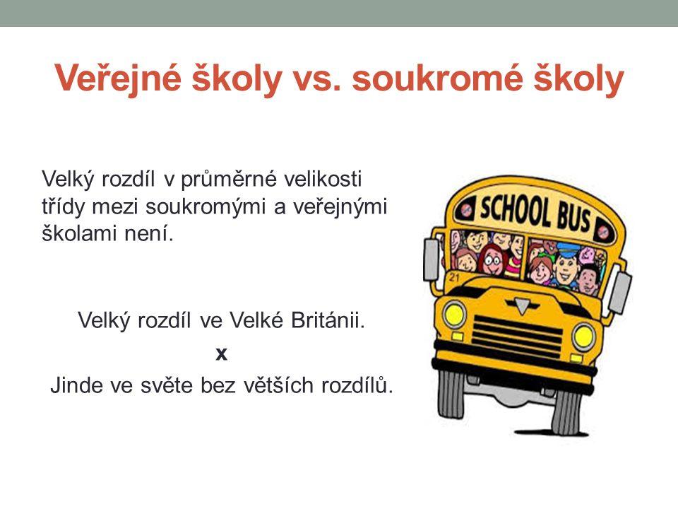 Veřejné školy vs. soukromé školy