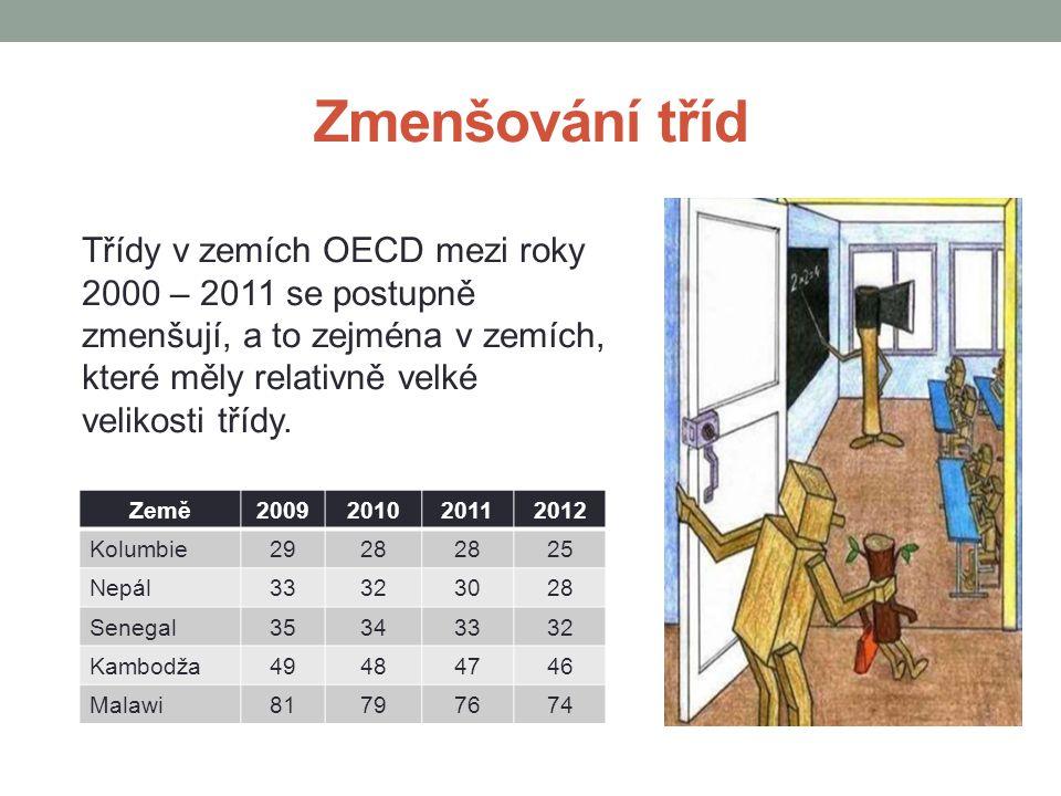 Zmenšování tříd Třídy v zemích OECD mezi roky 2000 – 2011 se postupně zmenšují, a to zejména v zemích, které měly relativně velké velikosti třídy.