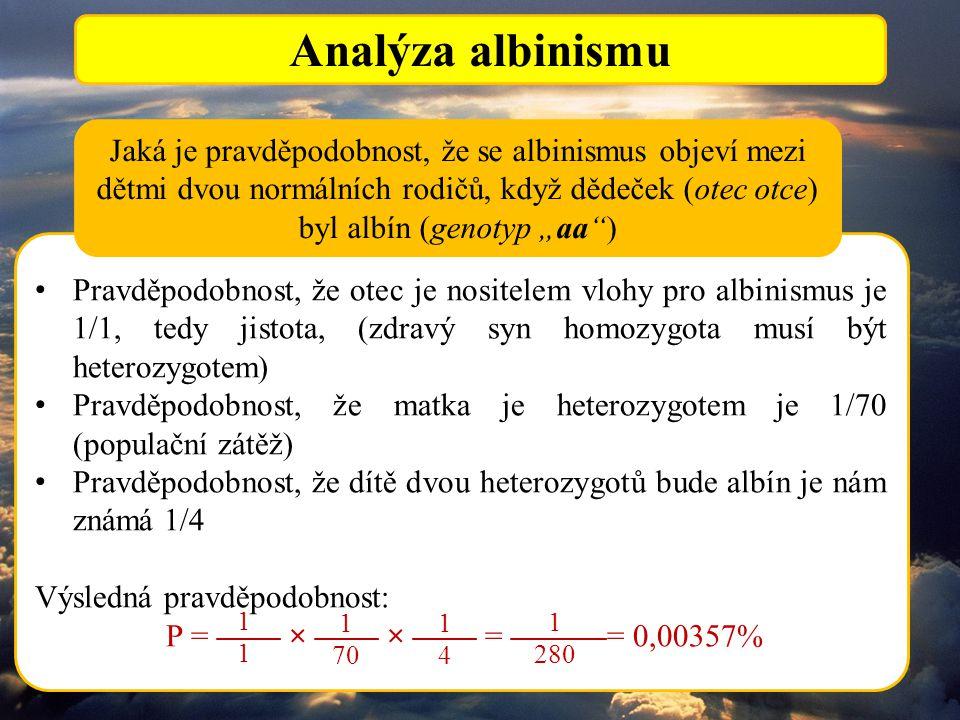 Analýza albinismu