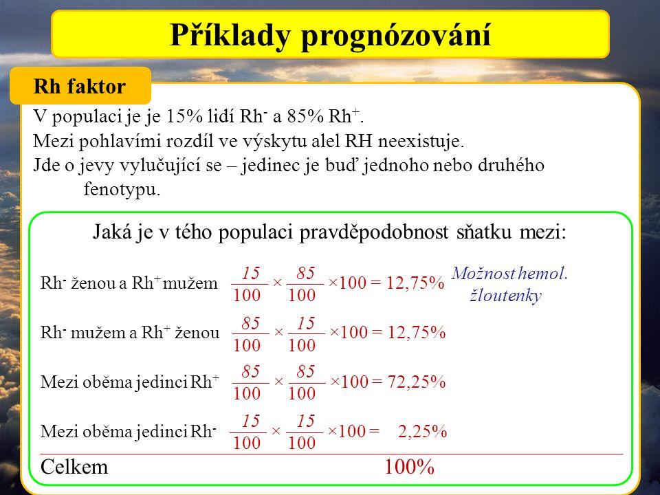 Příklady prognózování