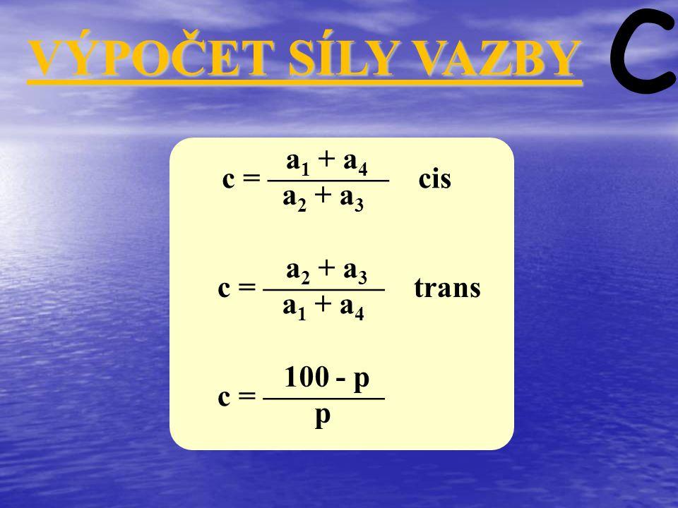 c VÝPOČET SÍLY VAZBY a1 + a4 c = ———— cis a2 + a3 a2 + a3