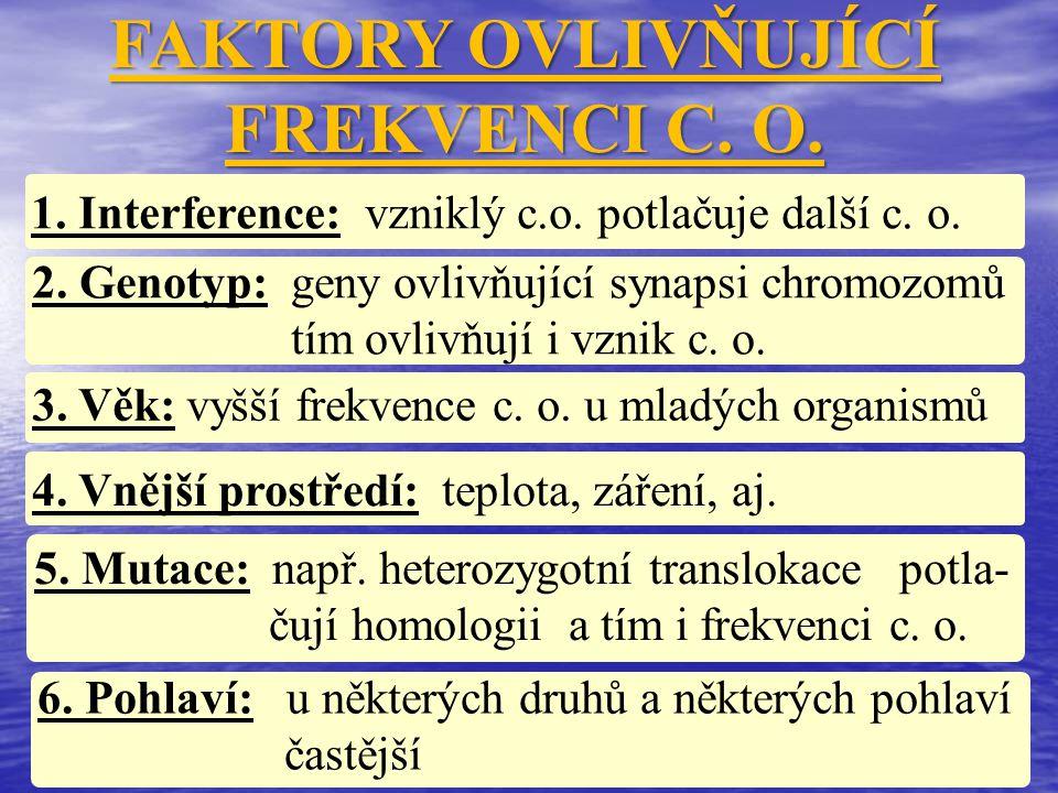 FAKTORY OVLIVŇUJÍCÍ FREKVENCI C. O.