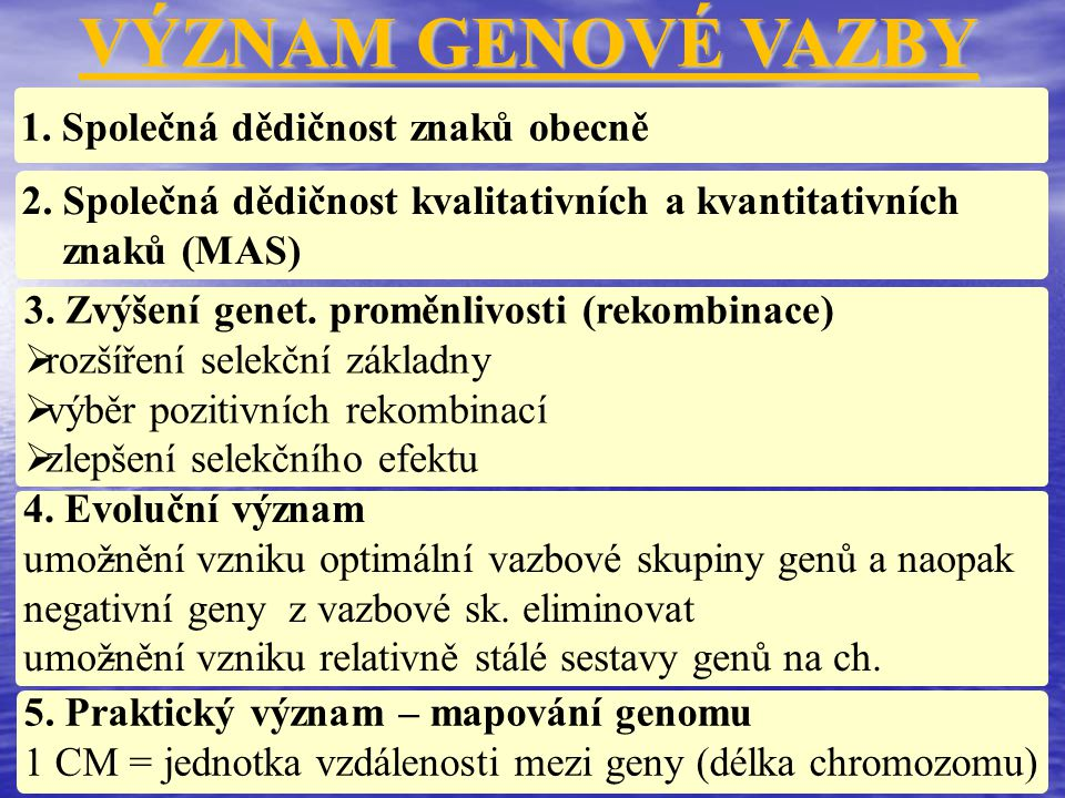 VÝZNAM GENOVÉ VAZBY 1. Společná dědičnost znaků obecně