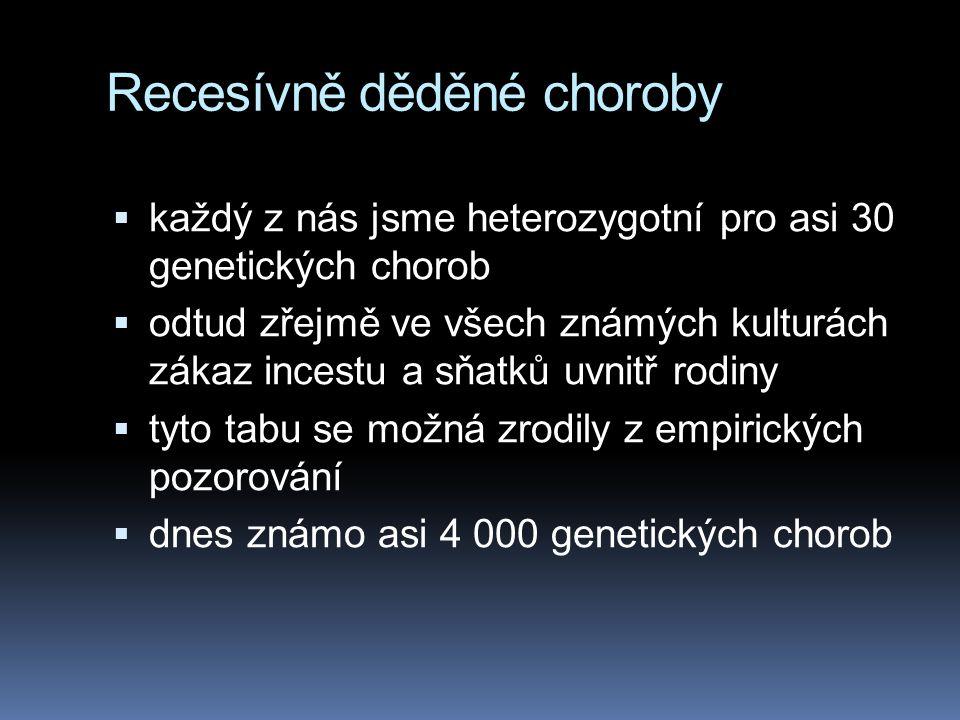 Recesívně děděné choroby