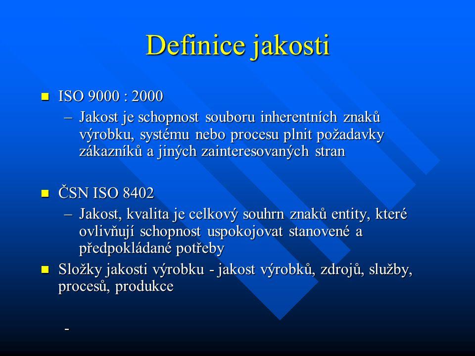 Definice jakosti ISO 9000 : 2000.