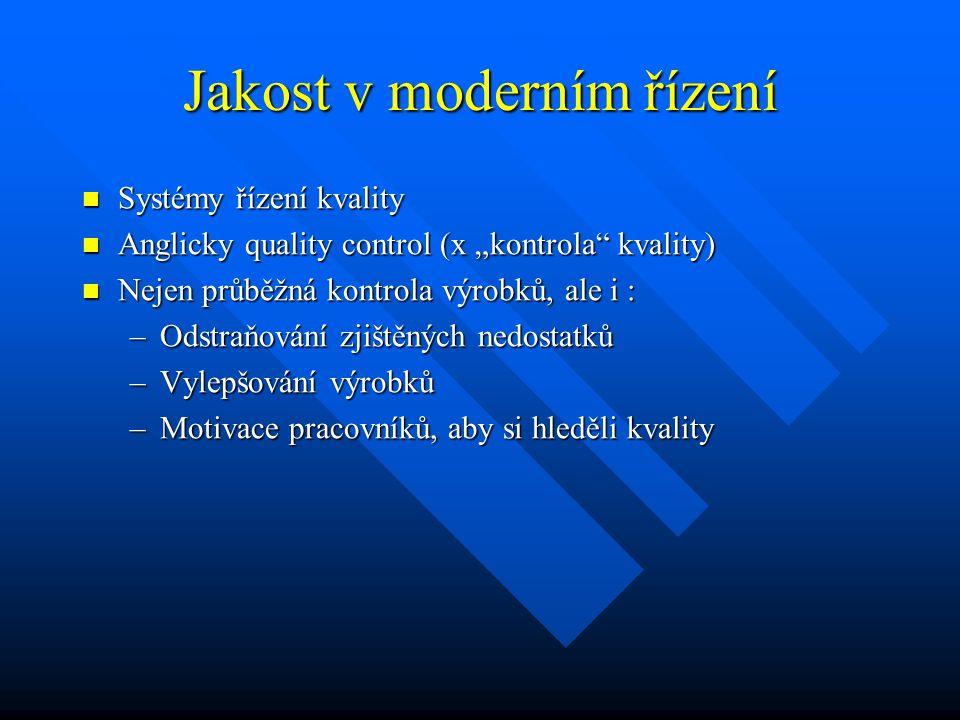Jakost v moderním řízení
