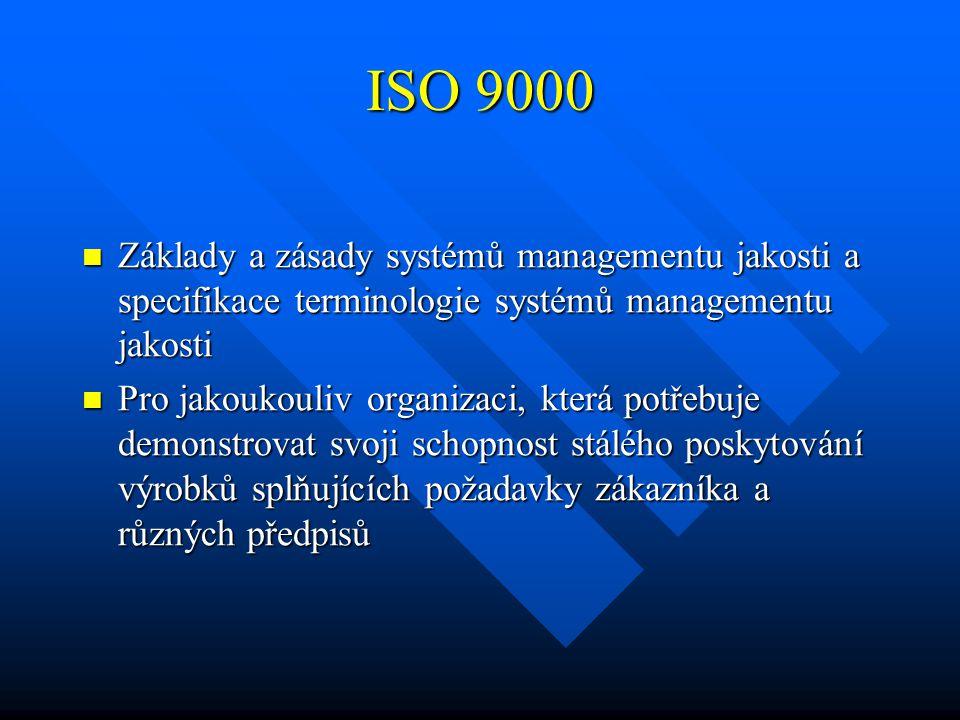 ISO 9000 Základy a zásady systémů managementu jakosti a specifikace terminologie systémů managementu jakosti.