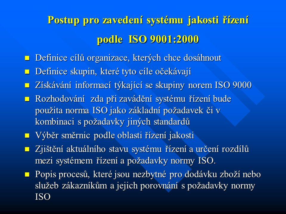 Postup pro zavedení systému jakosti řízení podle ISO 9001:2000