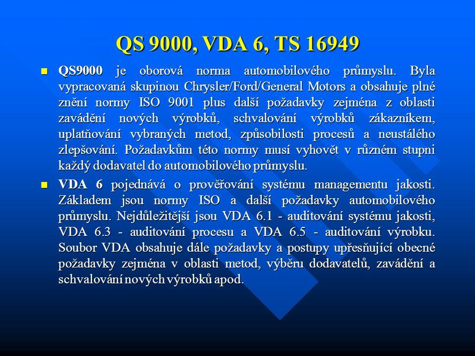 QS 9000, VDA 6, TS 16949