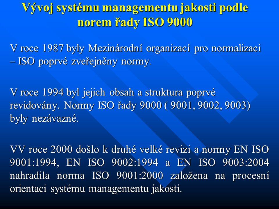 Vývoj systému managementu jakosti podle norem řady ISO 9000