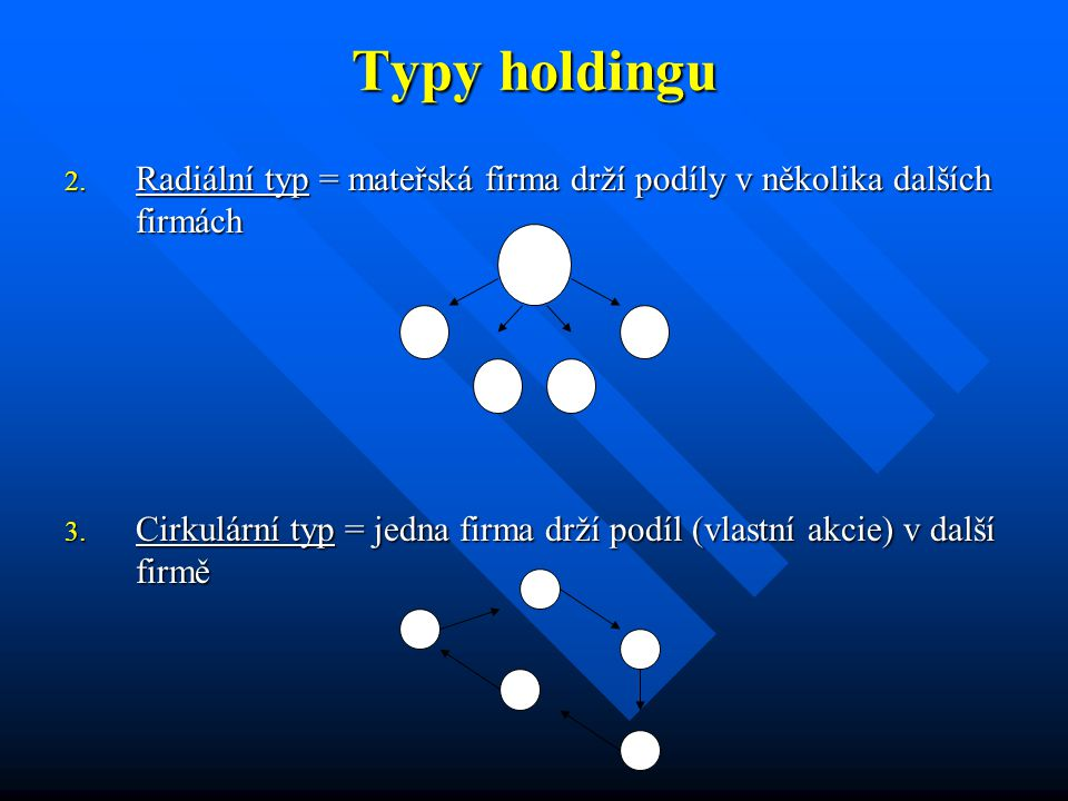 Typy holdingu Radiální typ = mateřská firma drží podíly v několika dalších firmách.