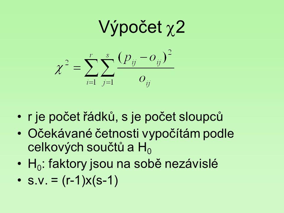 Výpočet 2 r je počet řádků, s je počet sloupců