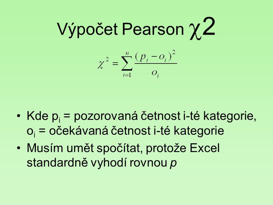Výpočet Pearson 2 Kde pi = pozorovaná četnost i-té kategorie, oi = očekávaná četnost i-té kategorie.