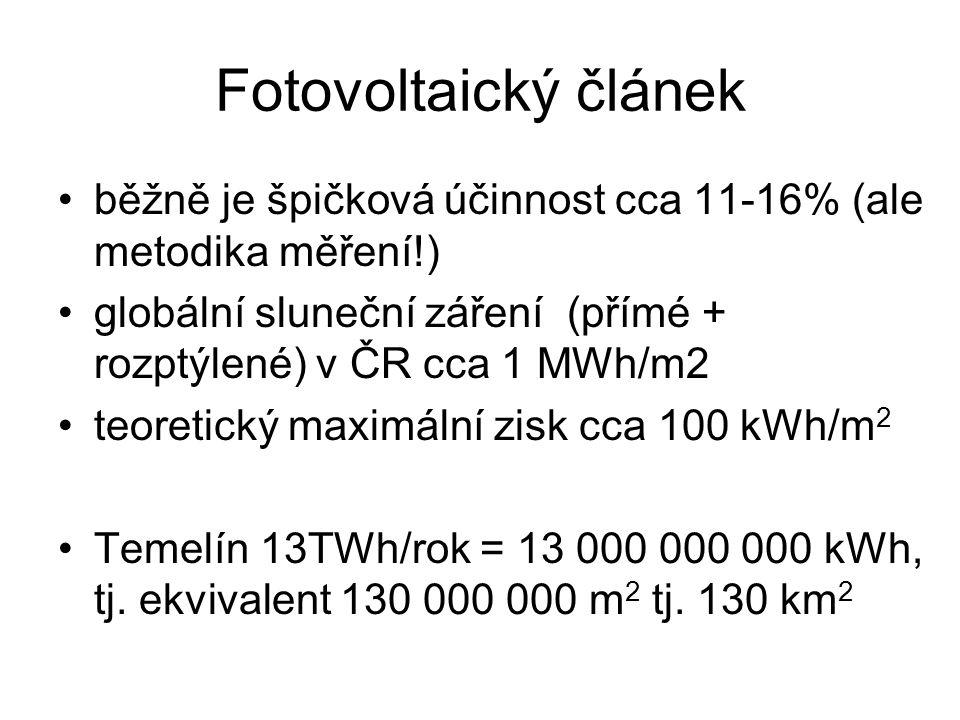 Fotovoltaický článek běžně je špičková účinnost cca 11-16% (ale metodika měření!) globální sluneční záření (přímé + rozptýlené) v ČR cca 1 MWh/m2.