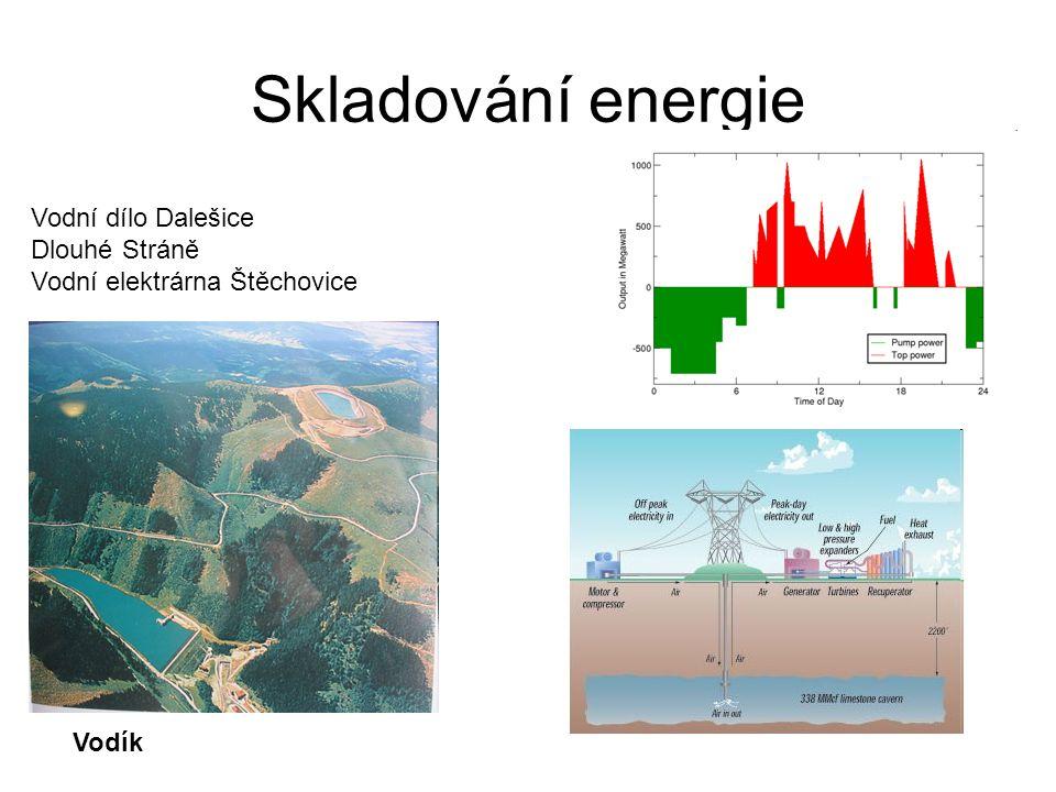 Skladování energie Vodní dílo Dalešice Dlouhé Stráně