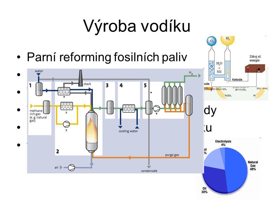 Výroba vodíku Parní reforming fosilních paliv elektrolýza vody