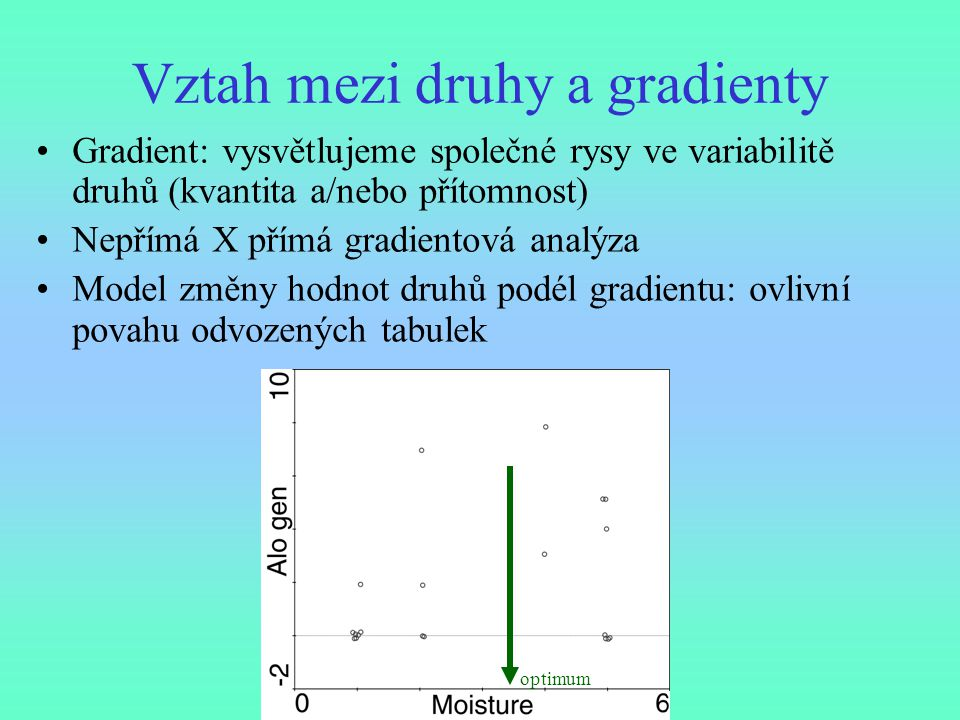 Vztah mezi druhy a gradienty