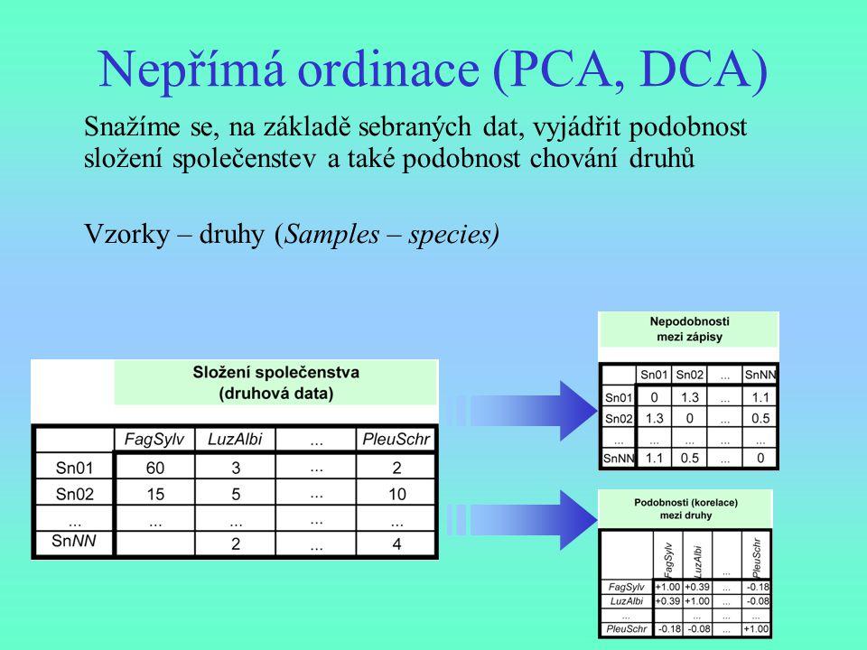 Nepřímá ordinace (PCA, DCA)