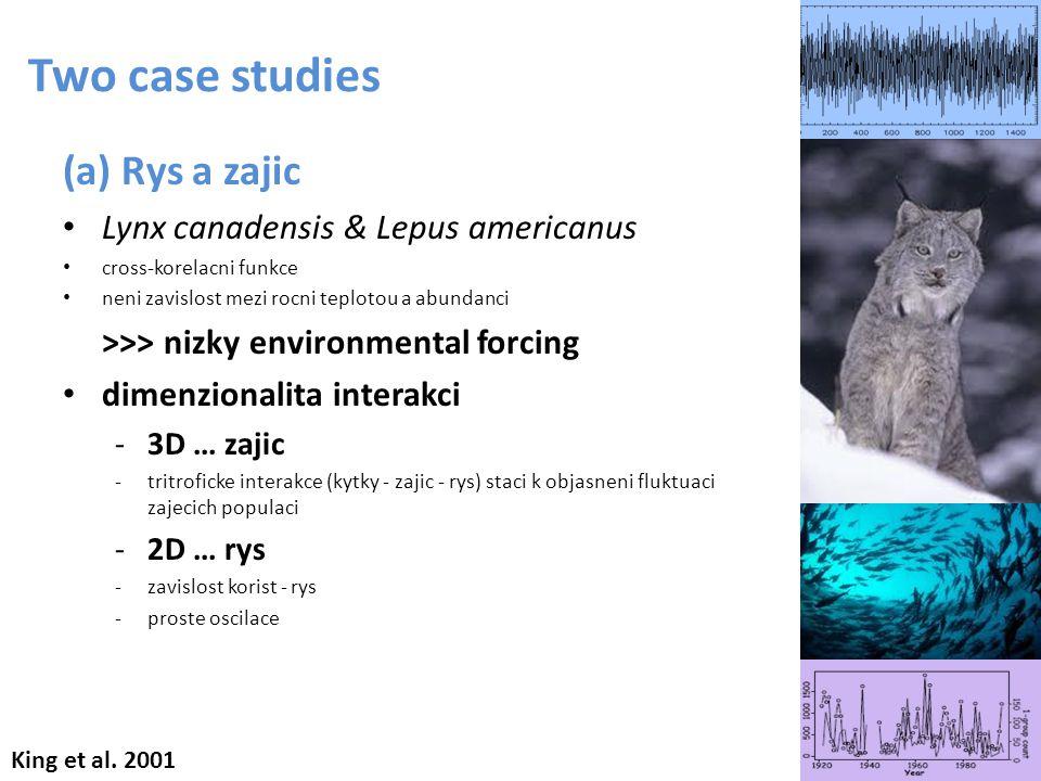Two case studies (a) Rys a zajic Lynx canadensis & Lepus americanus