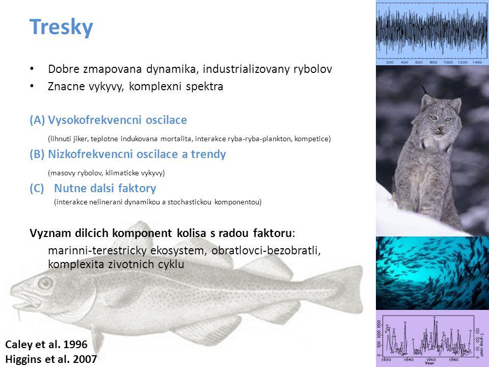 Tresky Dobre zmapovana dynamika, industrializovany rybolov