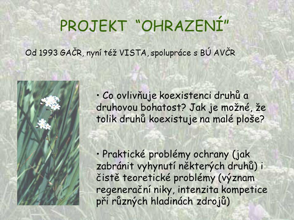 PROJEKT OHRAZENÍ Od 1993 GAČR, nyní též VISTA, spolupráce s BÚ AVČR.