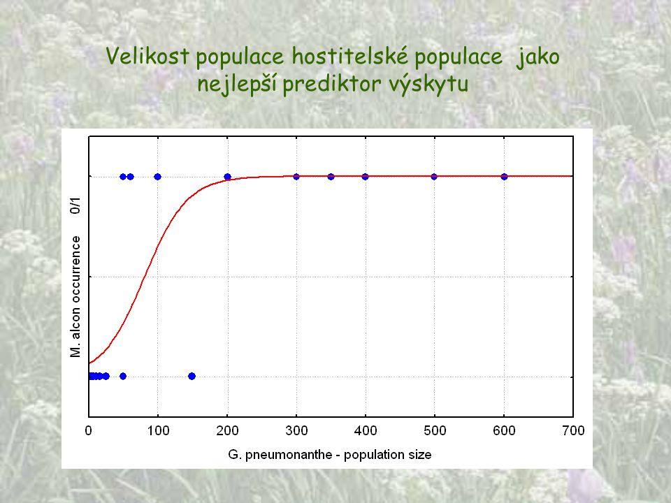 Velikost populace hostitelské populace jako nejlepší prediktor výskytu