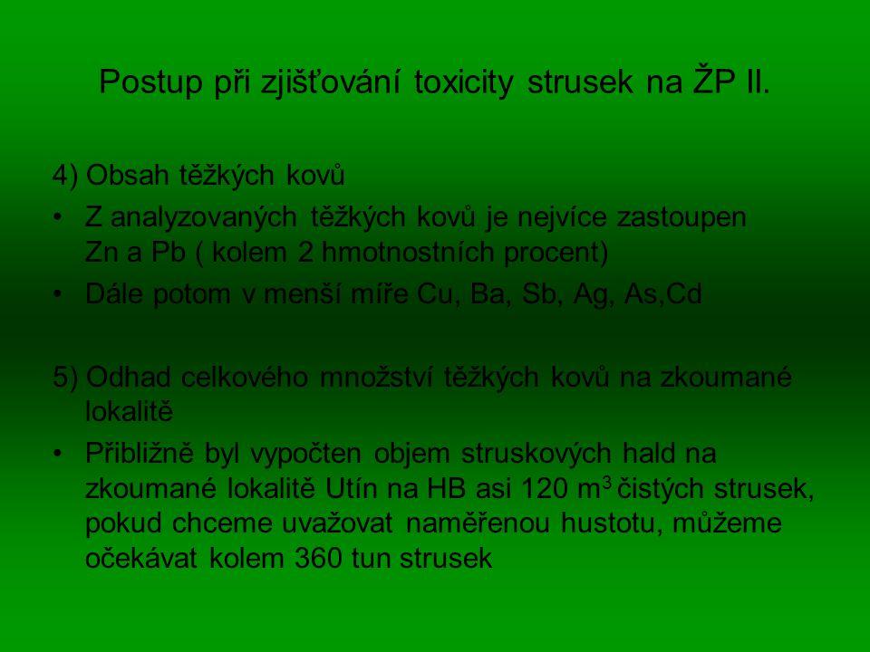 Postup při zjišťování toxicity strusek na ŽP II.
