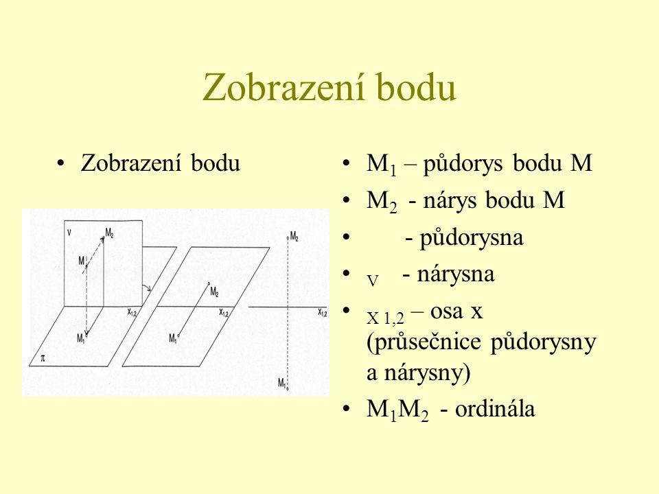 Zobrazení bodu Zobrazení bodu M1 – půdorys bodu M M2 - nárys bodu M