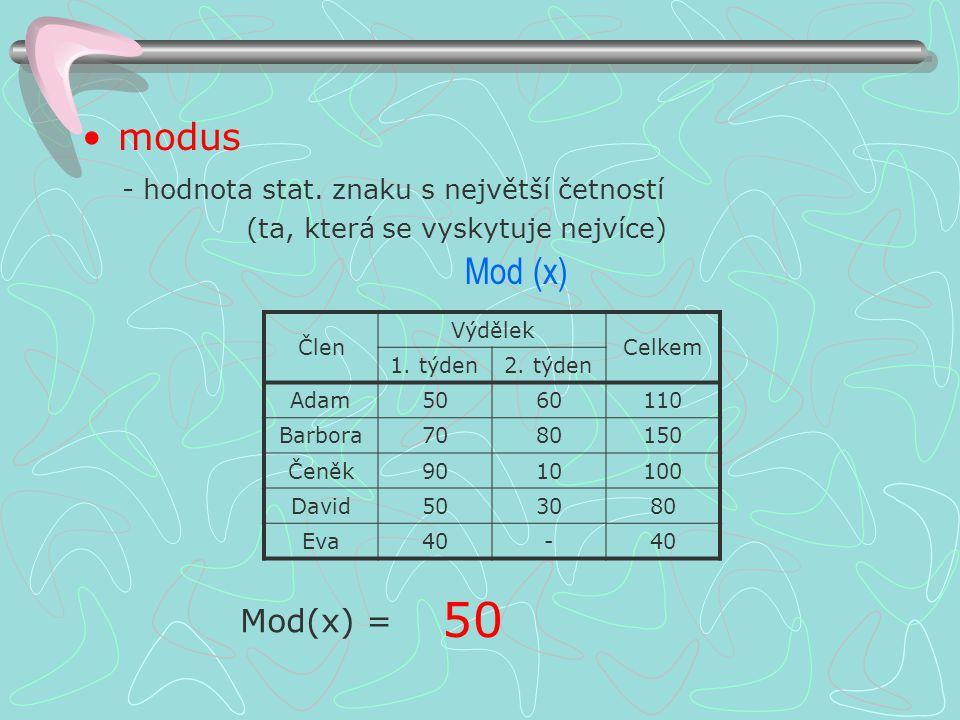 50 modus Mod (x) Mod(x) = - hodnota stat. znaku s největší četností
