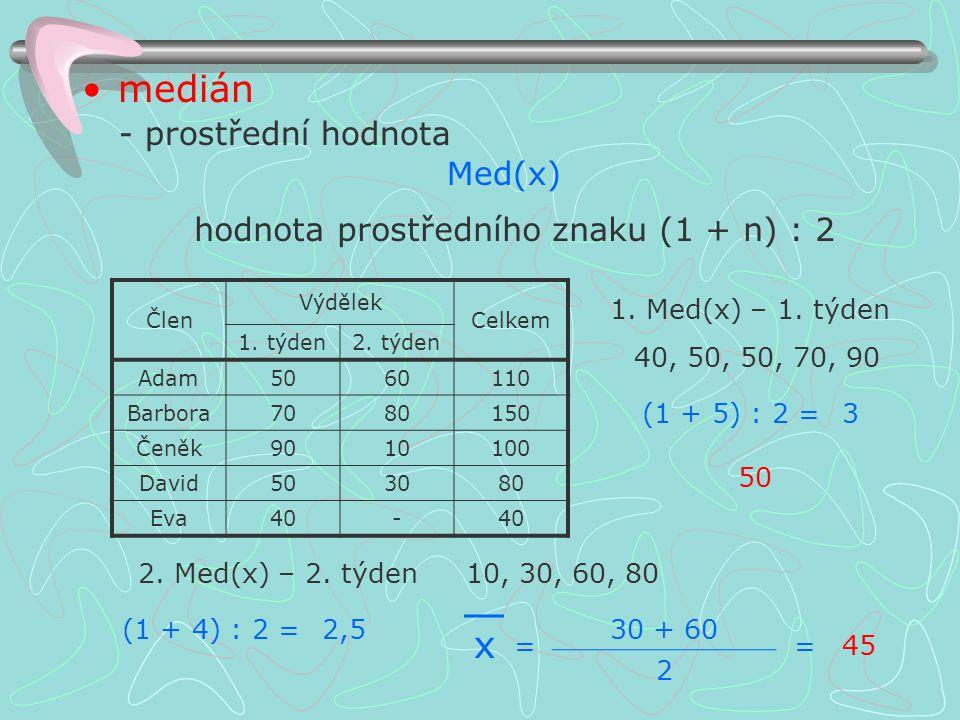 hodnota prostředního znaku (1 + n) : 2