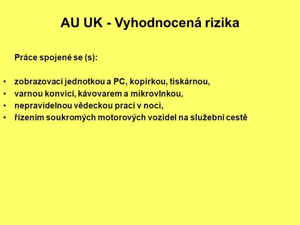 AU UK - Vyhodnocená rizika