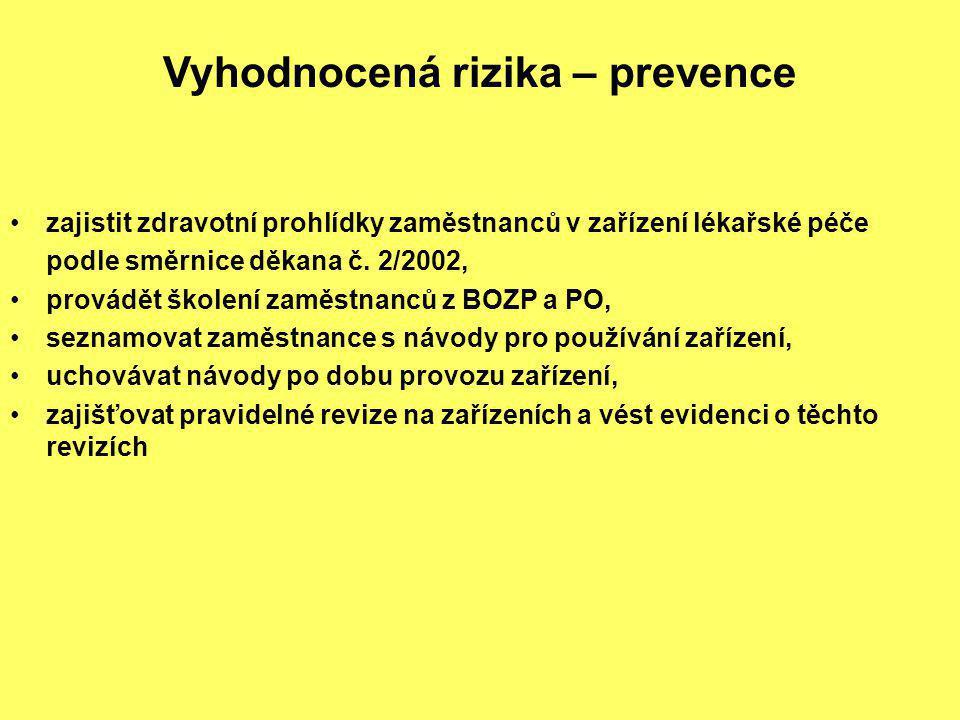 Vyhodnocená rizika – prevence