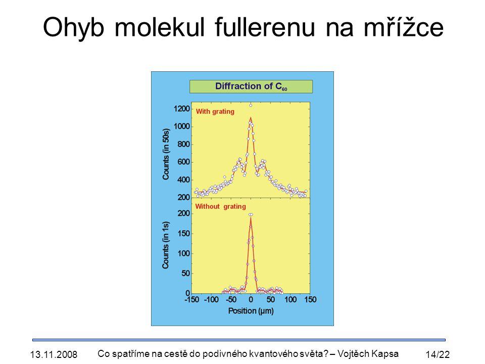 Ohyb molekul fullerenu na mřížce