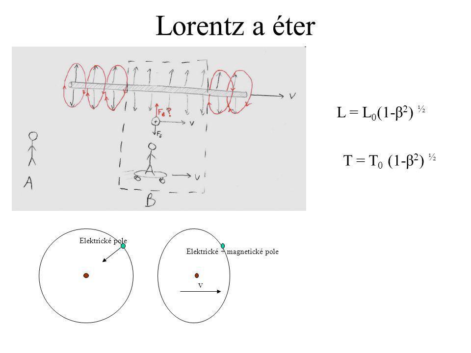 Lorentz a éter L = L0(1-β2) ½ T = T0 (1-β2) ½ v Elektrické pole