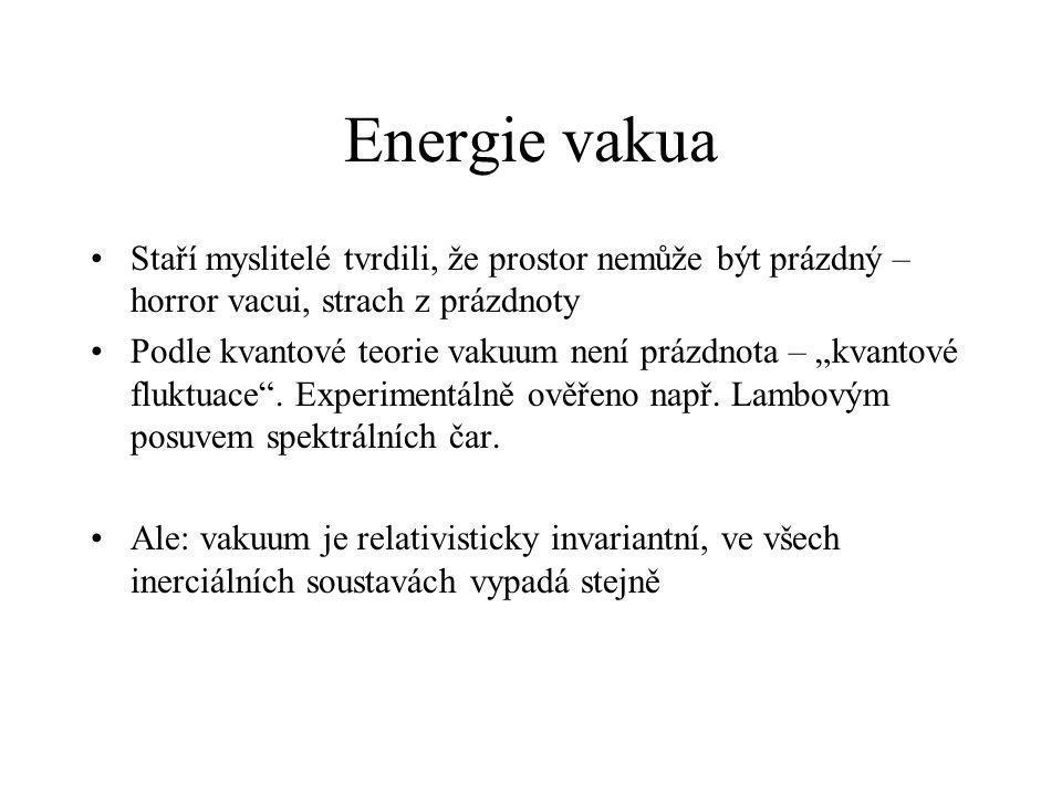 Energie vakua Staří myslitelé tvrdili, že prostor nemůže být prázdný – horror vacui, strach z prázdnoty.
