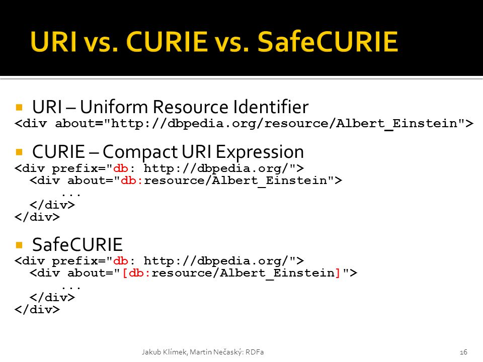 URI vs. CURIE vs. SafeCURIE