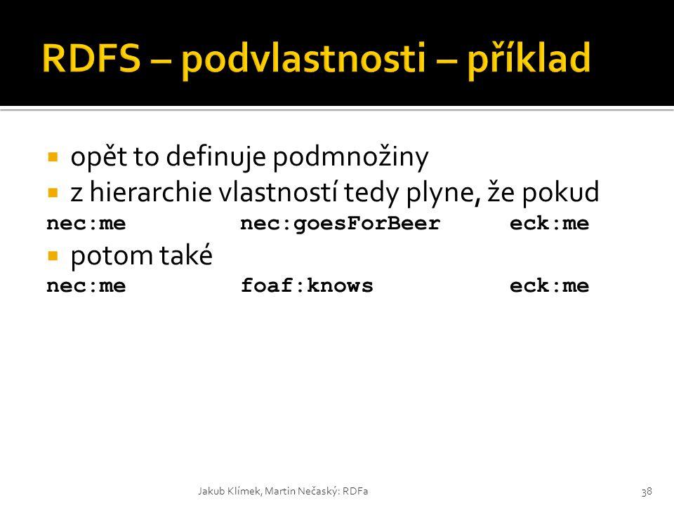 RDFS – podvlastnosti – příklad