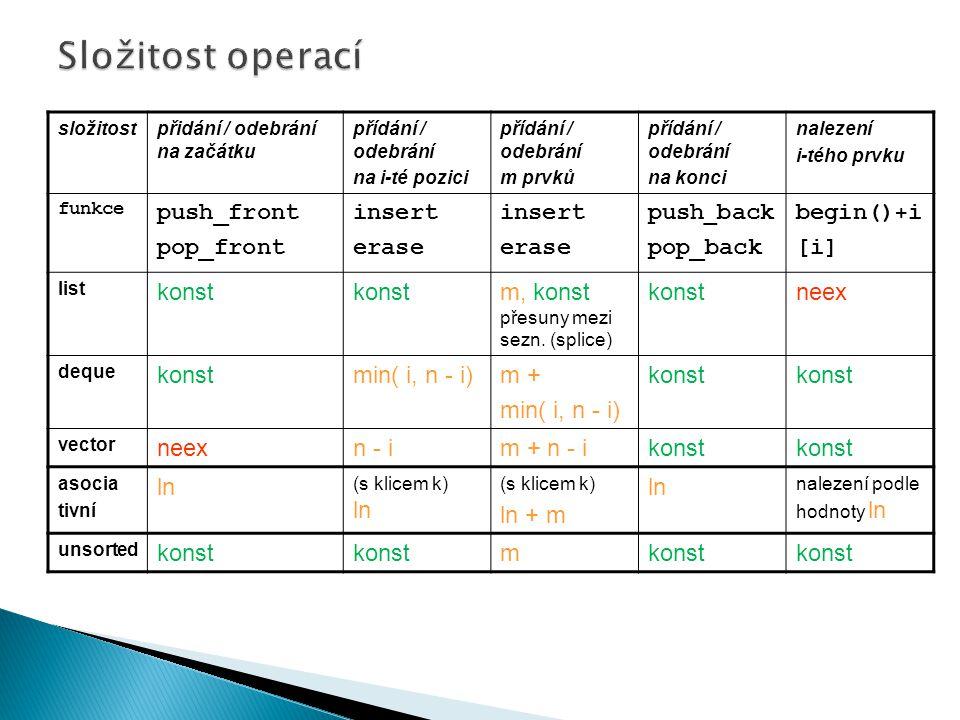 Složitost operací push_front pop_front insert erase push_back pop_back