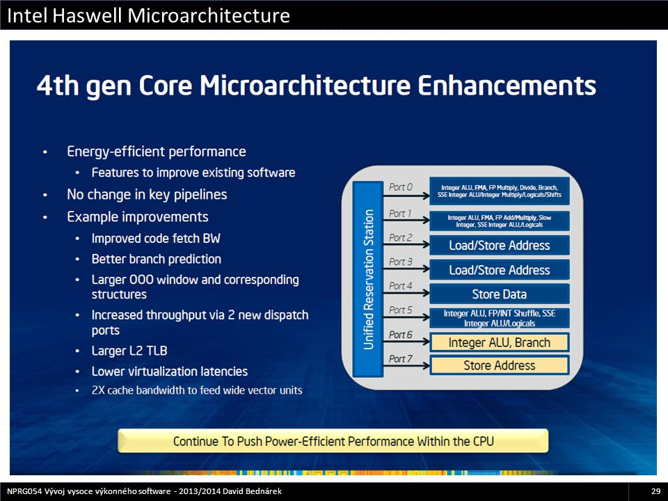 Intel Haswell Microarchitecture
