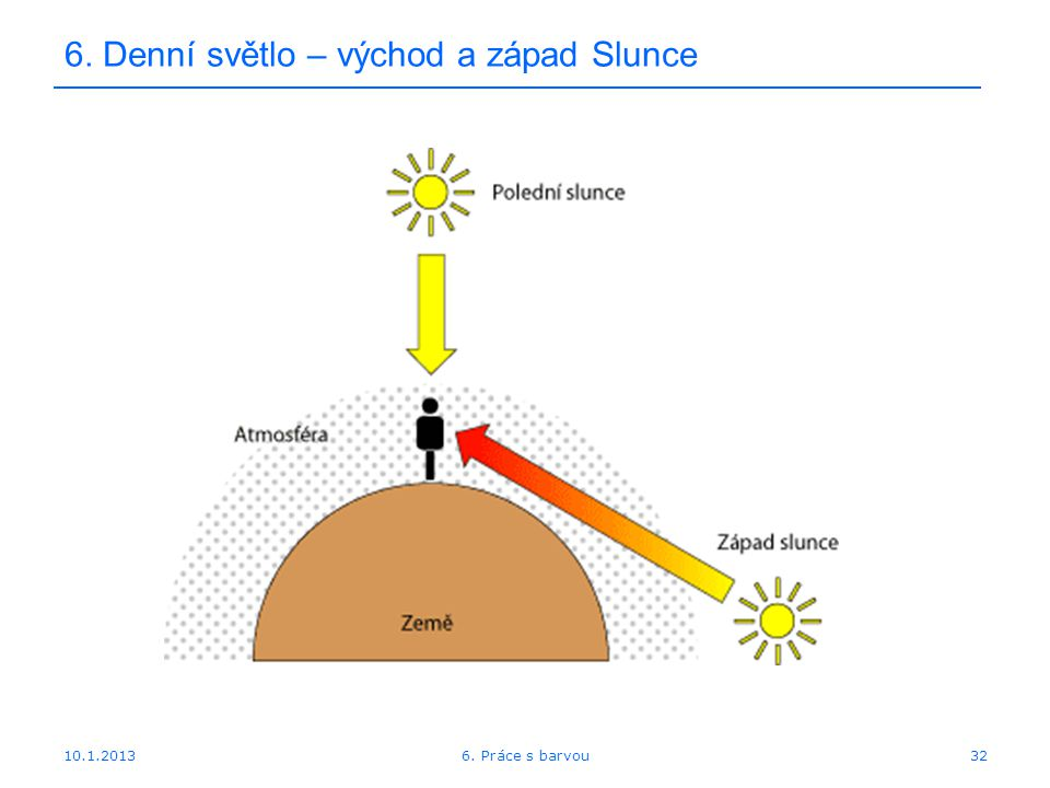 6. Denní světlo – východ a západ Slunce
