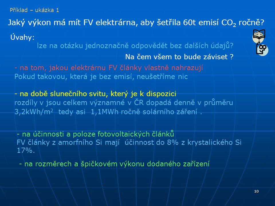 Jaký výkon má mít FV elektrárna, aby šetřila 60t emisí CO2 ročně