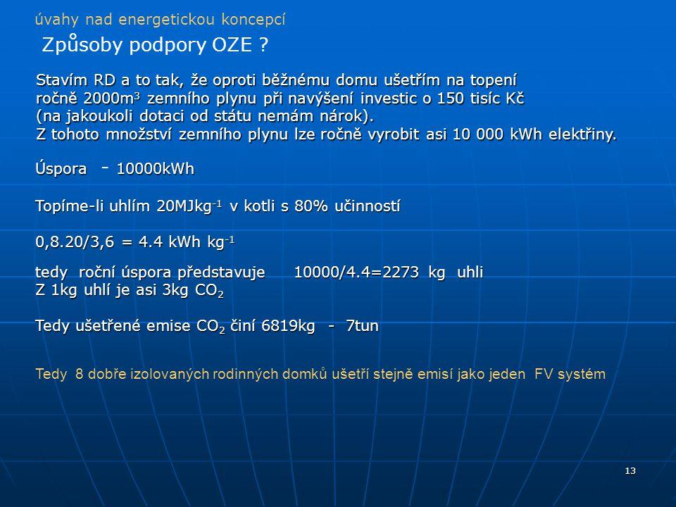 Způsoby podpory OZE úvahy nad energetickou koncepcí