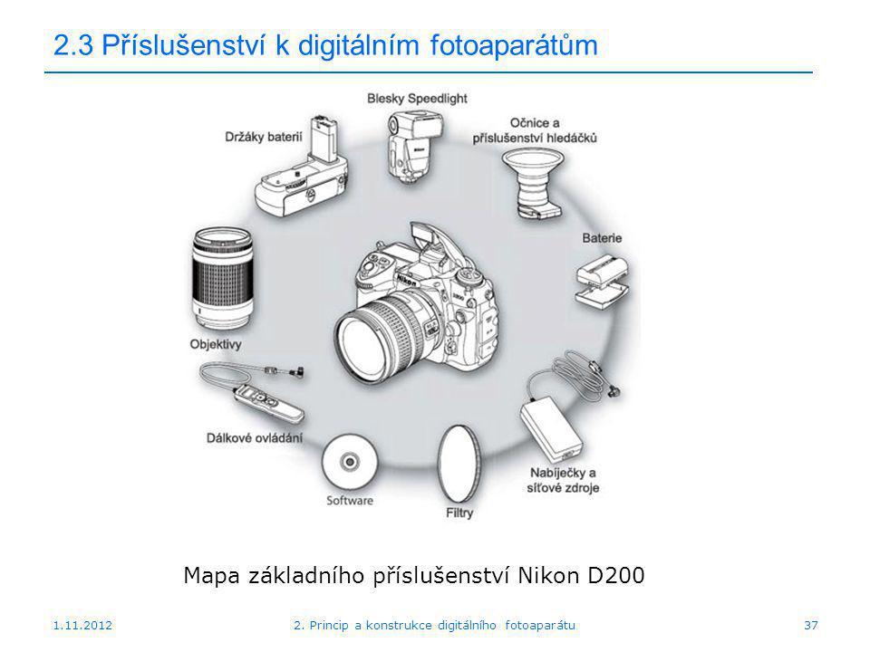 2.3 Příslušenství k digitálním fotoaparátům