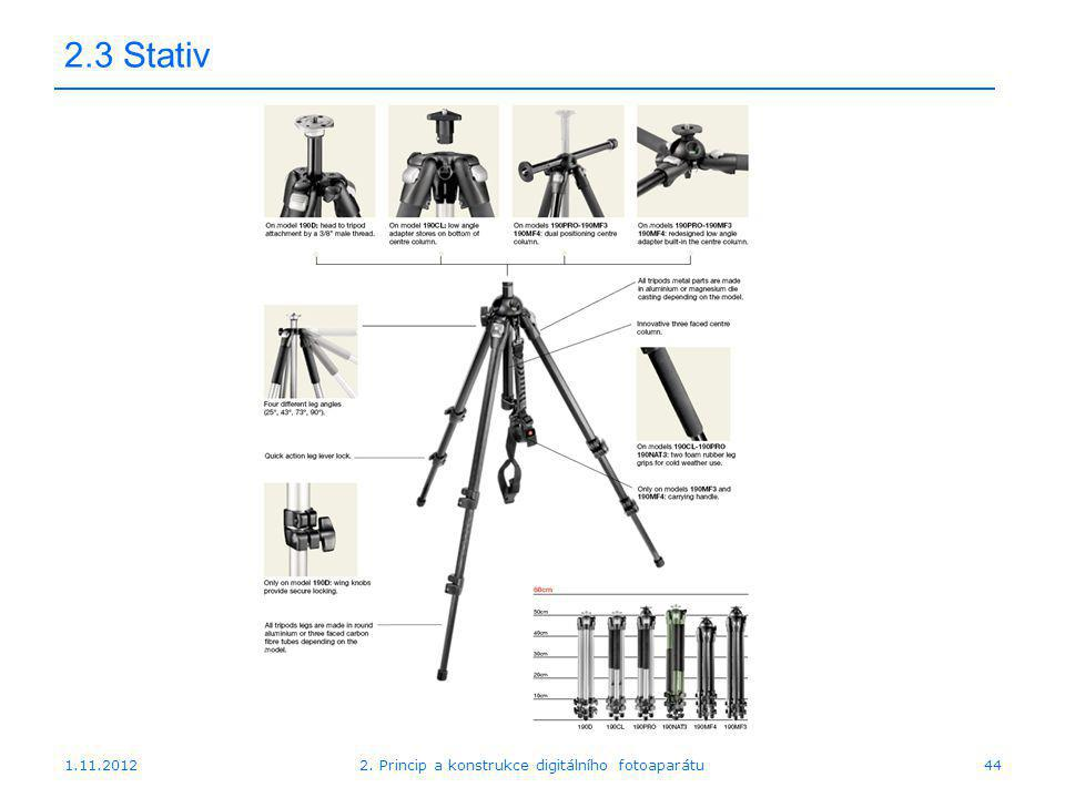 2. Princip a konstrukce digitálního fotoaparátu