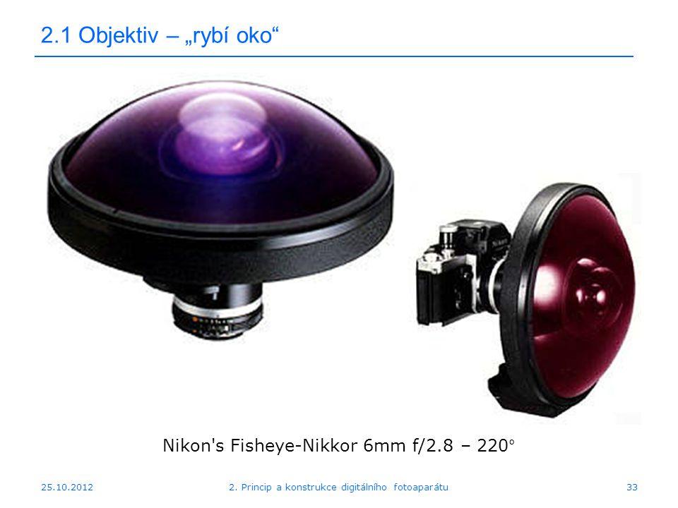 """2.1 Objektiv – """"rybí oko Nikon s Fisheye-Nikkor 6mm f/2.8 – 220°"""