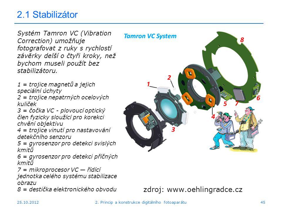 2.1 Stabilizátor zdroj: www.oehlingradce.cz
