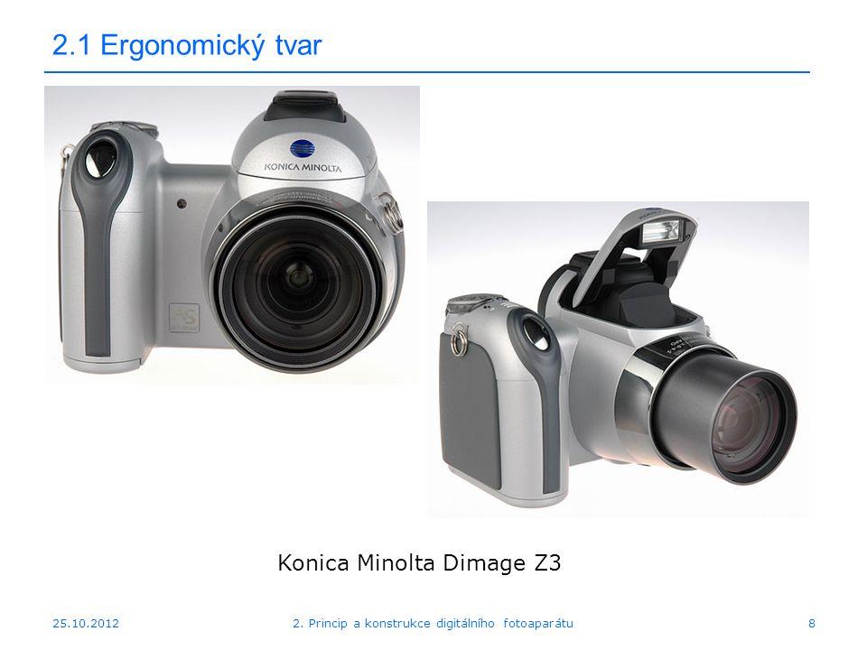 2.1 Ergonomický tvar Konica Minolta Dimage Z3 25.10.2012